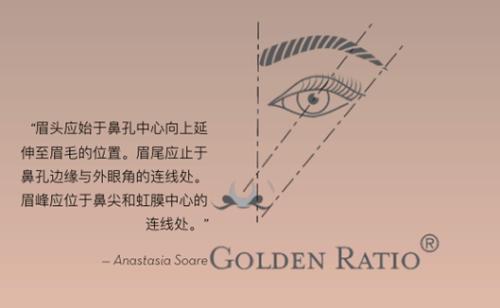 画眉也有这么多讲究!眉眼专家Anastasia拯救画眉小白